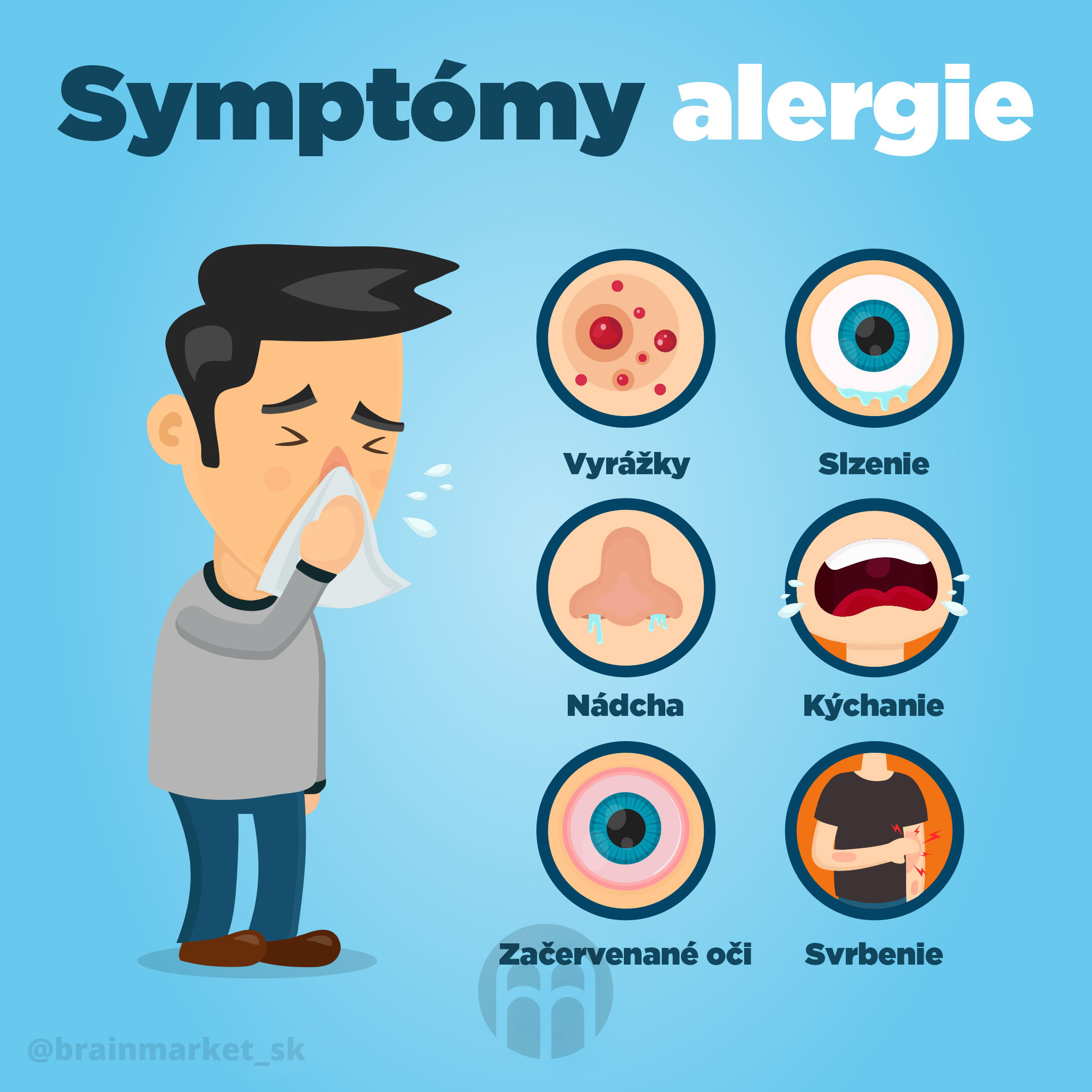 symptomy_alergie_infografika_brainmarket_SK