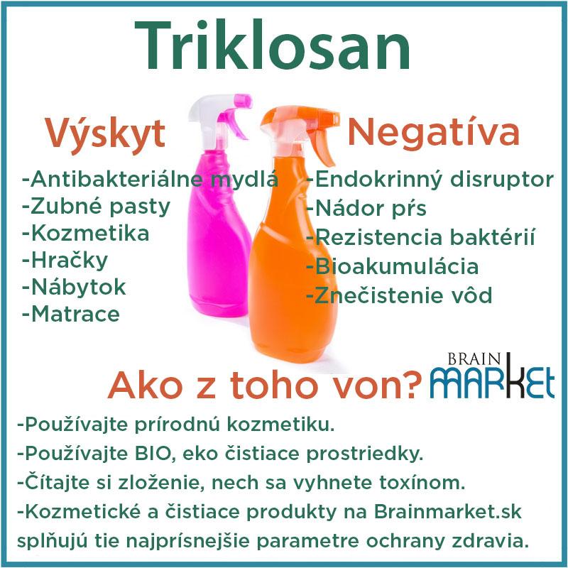 triklosan-ucinky-infografika-brainmarket-sk