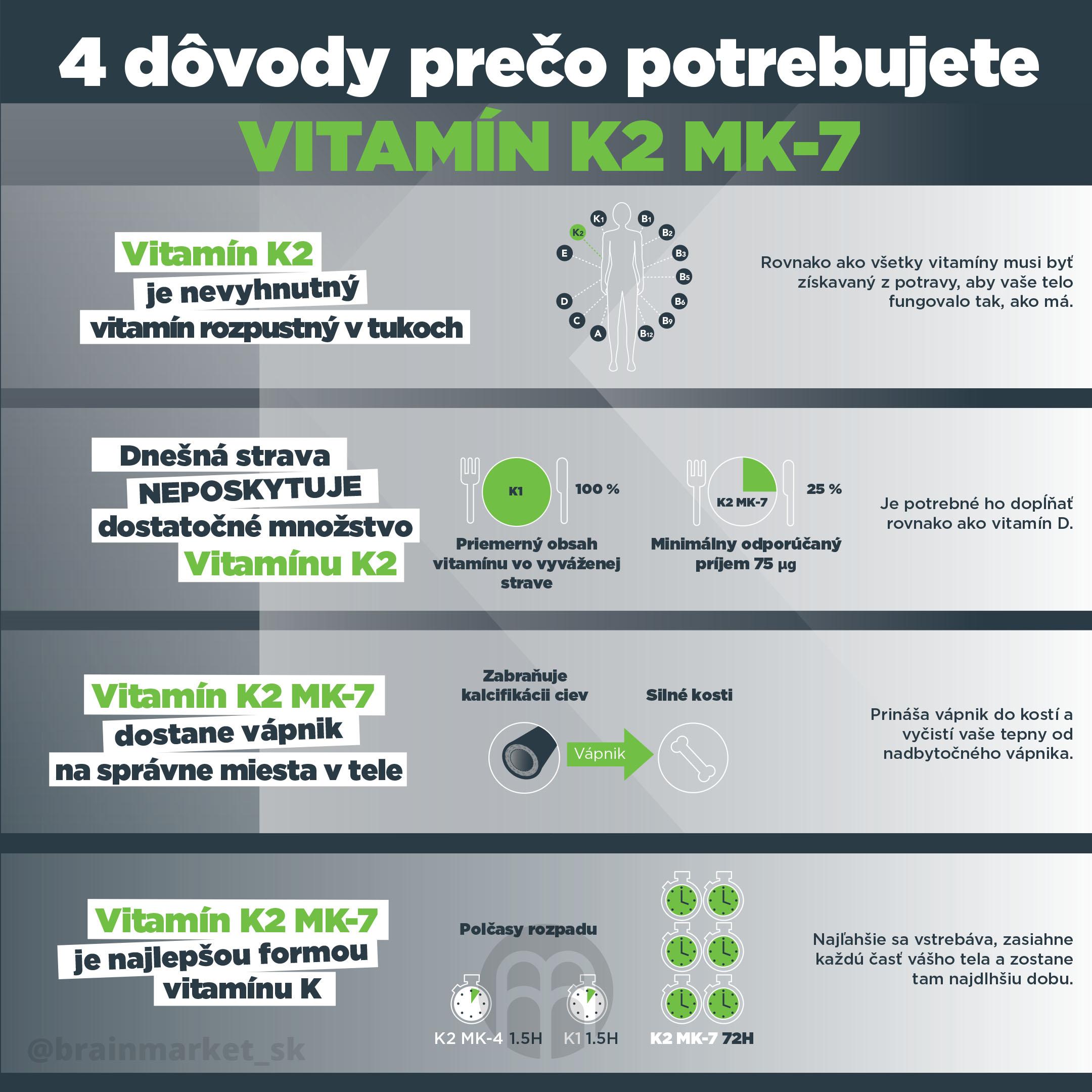 vitamin_K2_MK-7_infografika_brainmarket_SK