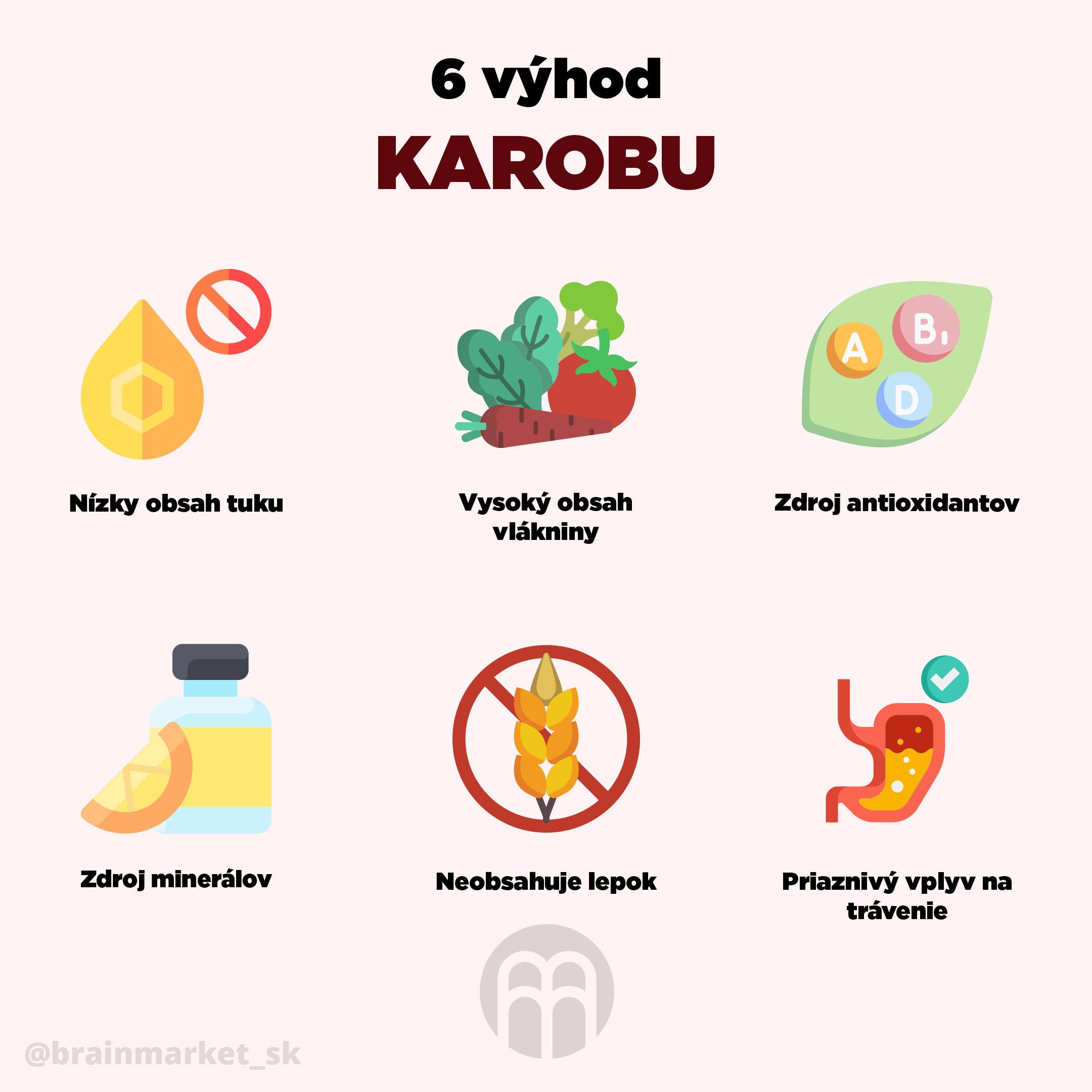 vyhody_karobu_brainmarket_infografika_sk