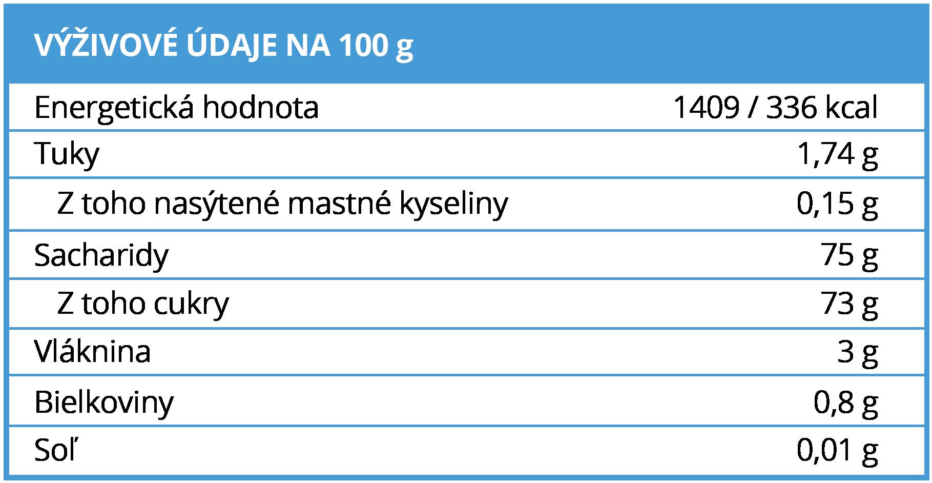Výživové hodnoty Brainmax Pure Čučoriedky BIO - BrainMarket.cz