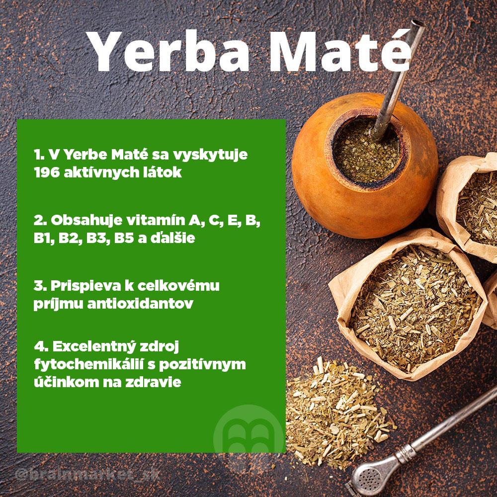 yerba-mate-V2_infografika_brainmarket_sk