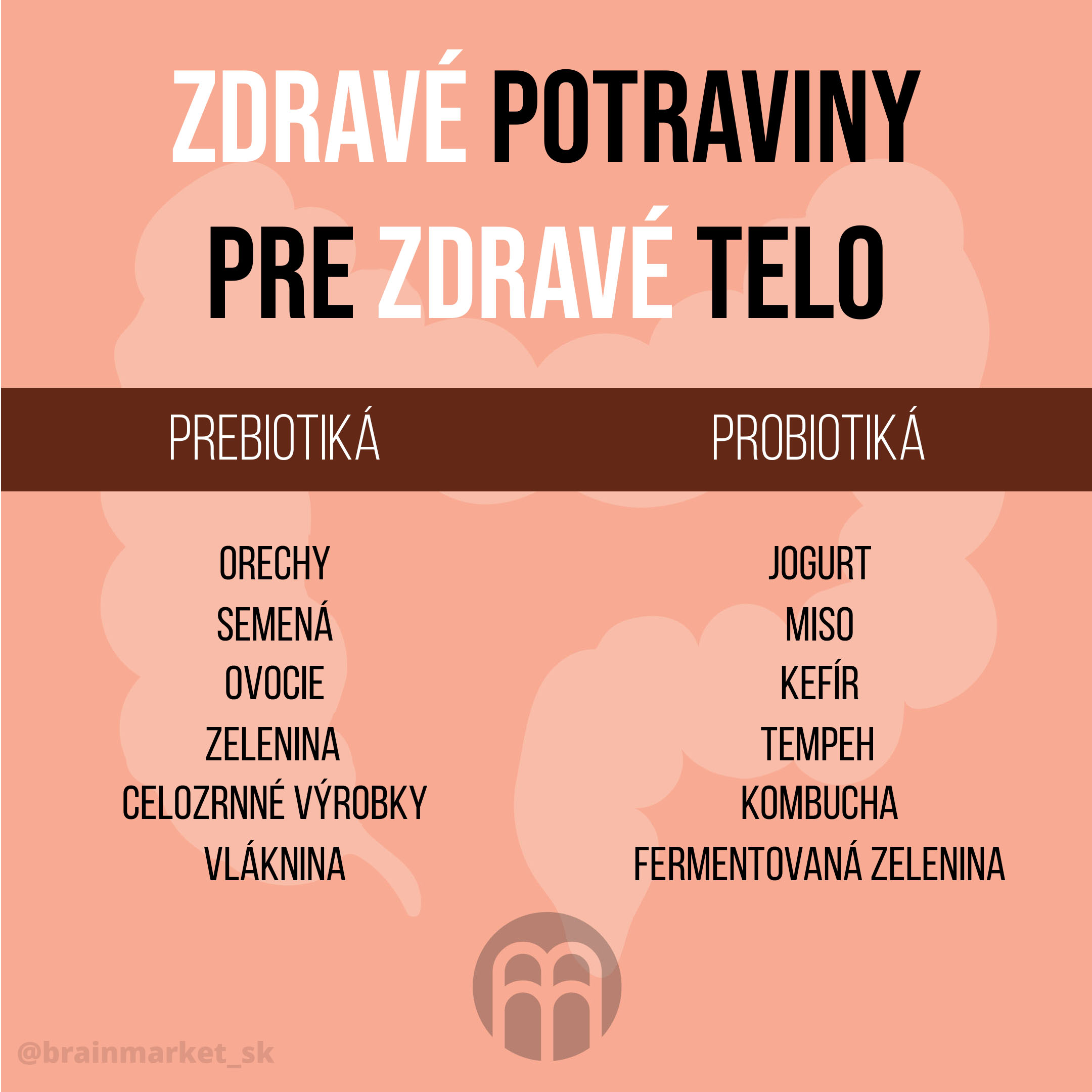 zdrave-strevo-potraviny-infografika-brainmarket-sk