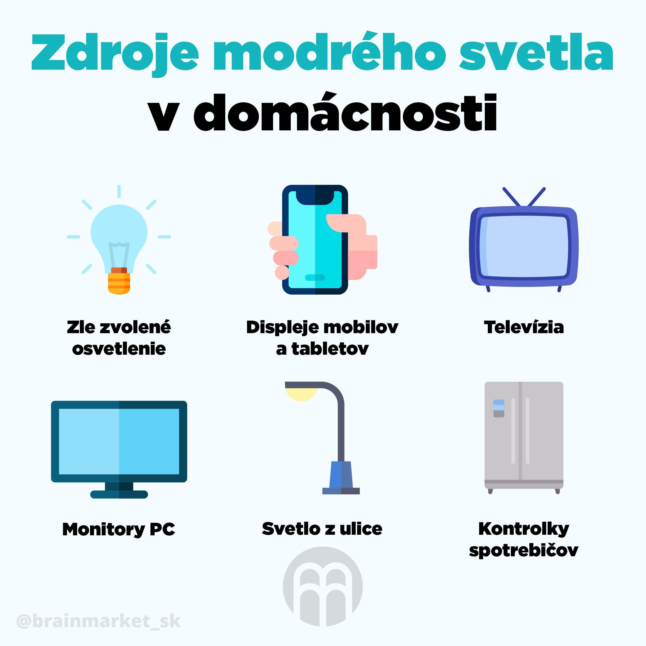 zdroje_modreho_svetla_v_domacnosti_infografika_brainmarket_SK