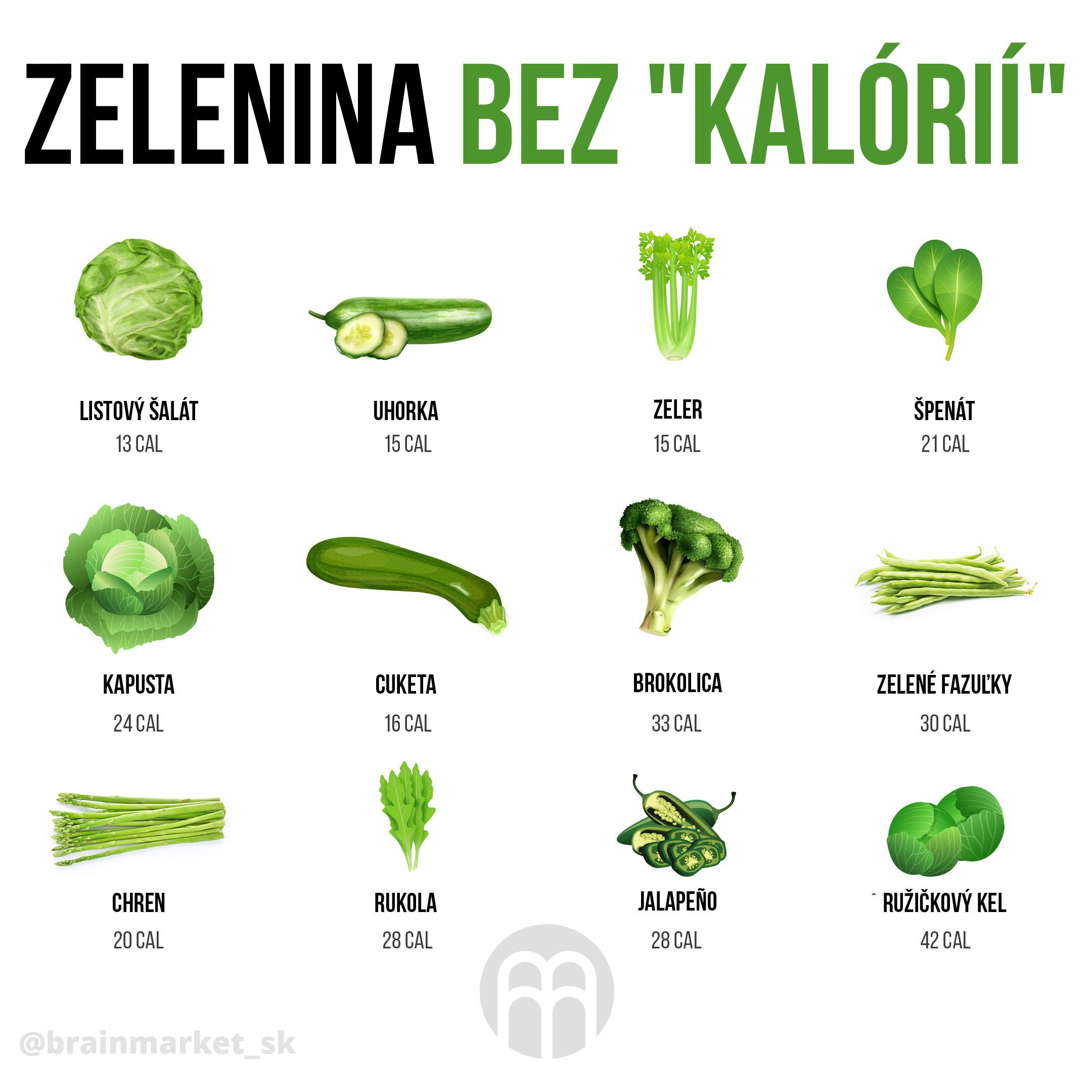 zelenina-bez-kalori-infografika-brainmarket-sk
