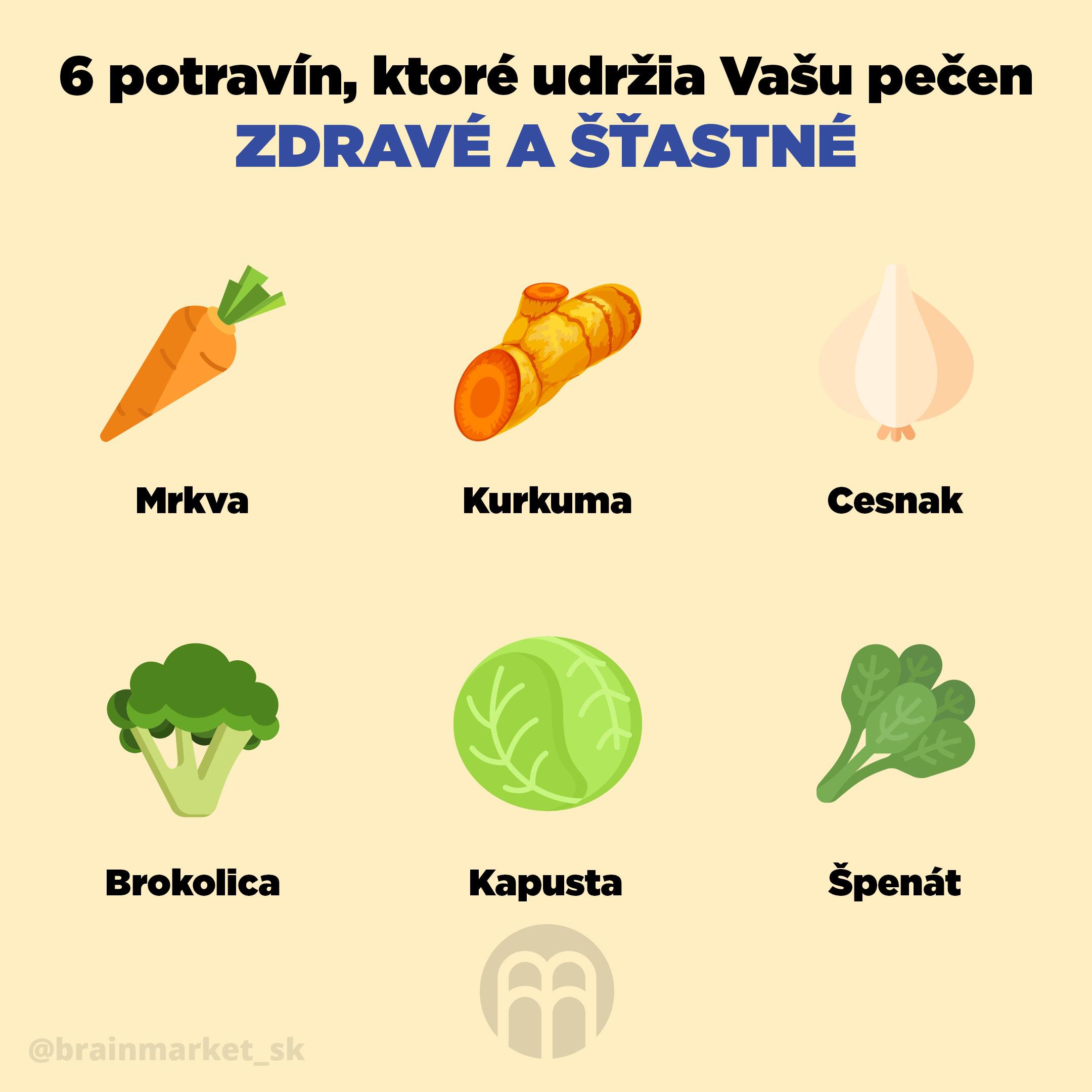 jatra_zdrave_a_stastne_SK_Infografika_Instagram_BrainMarket