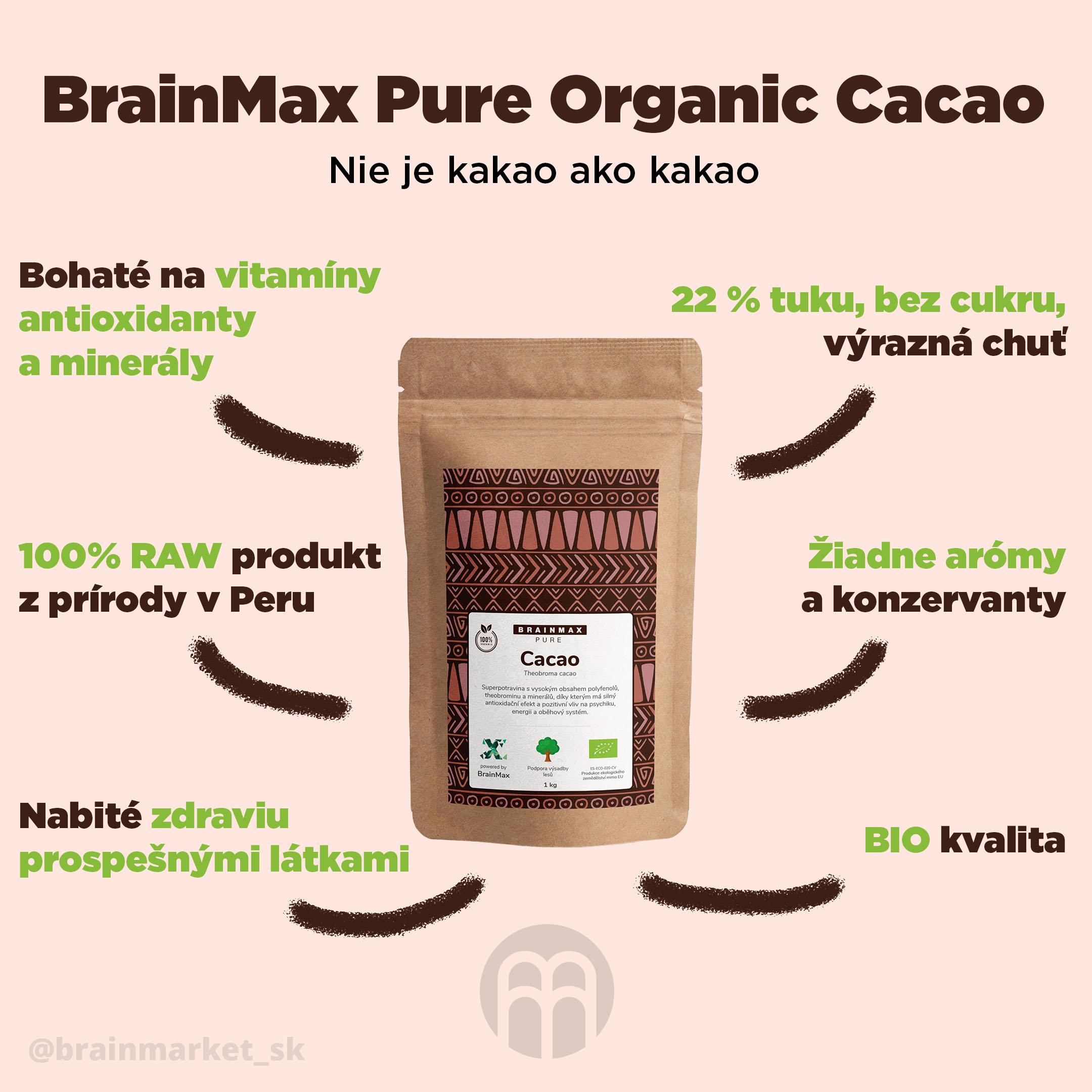kakao_SK_potraviny_podporujici_imunitu_SK_Infografika_Instagram_BrainMarket_SK