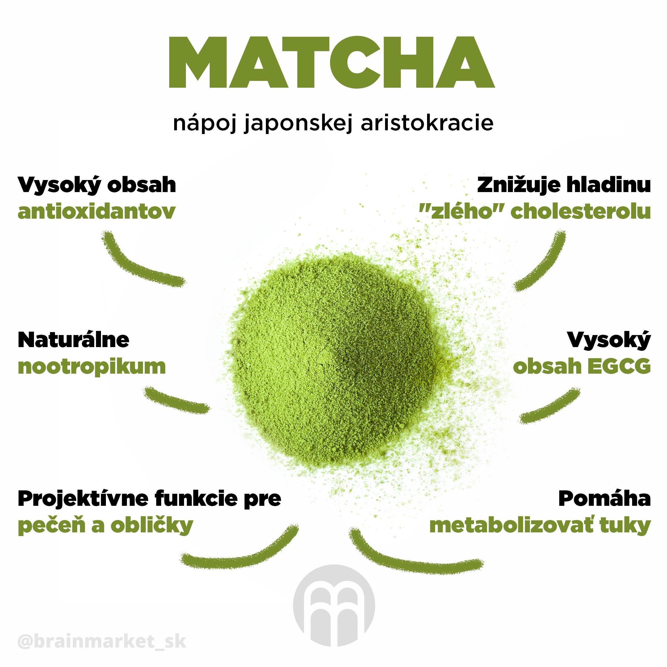 matcha_SK_Infografika-BrainMarket-2