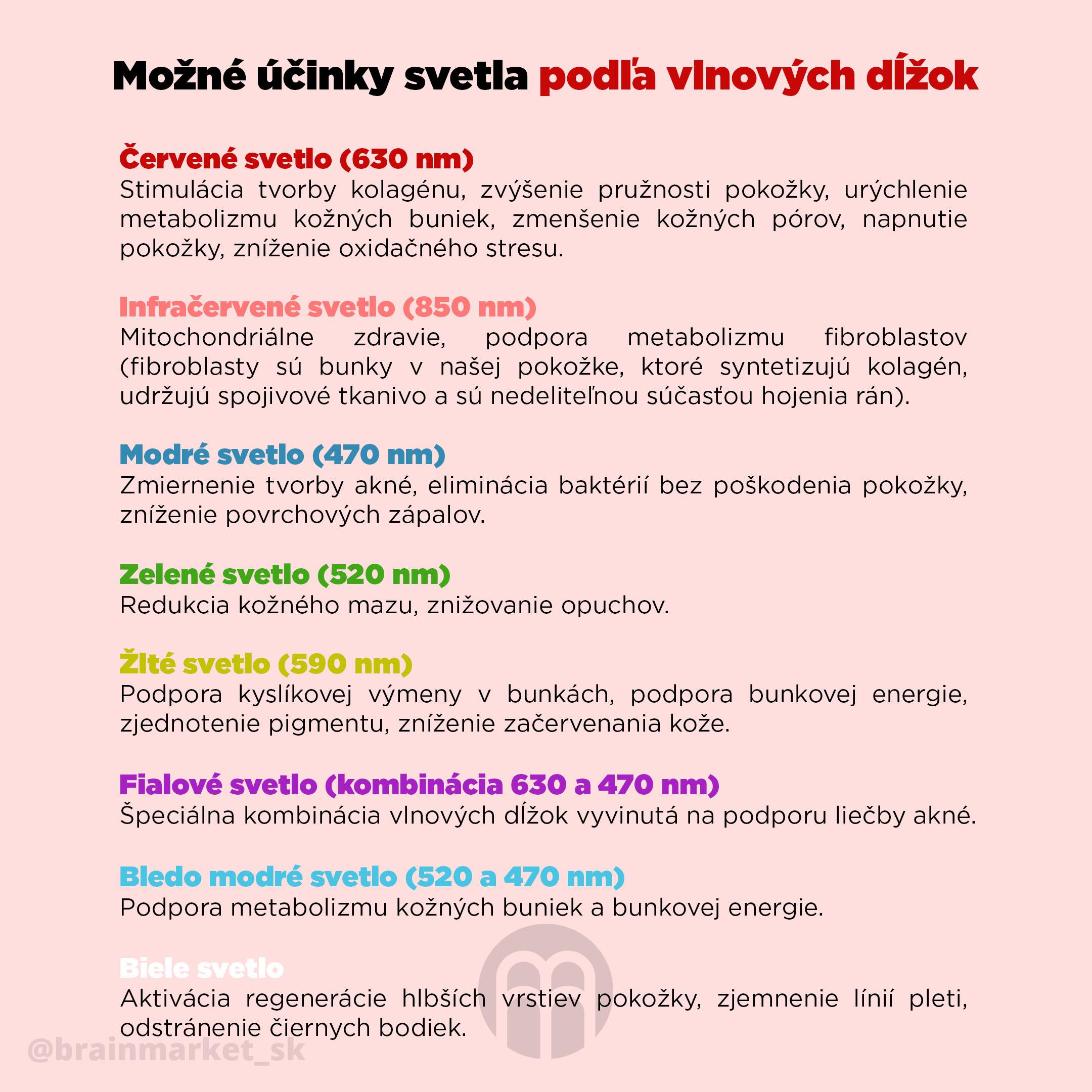 mozne-ucinky-svetla-podla-vlnovych-dlzok-infografika-brainmarket-sk