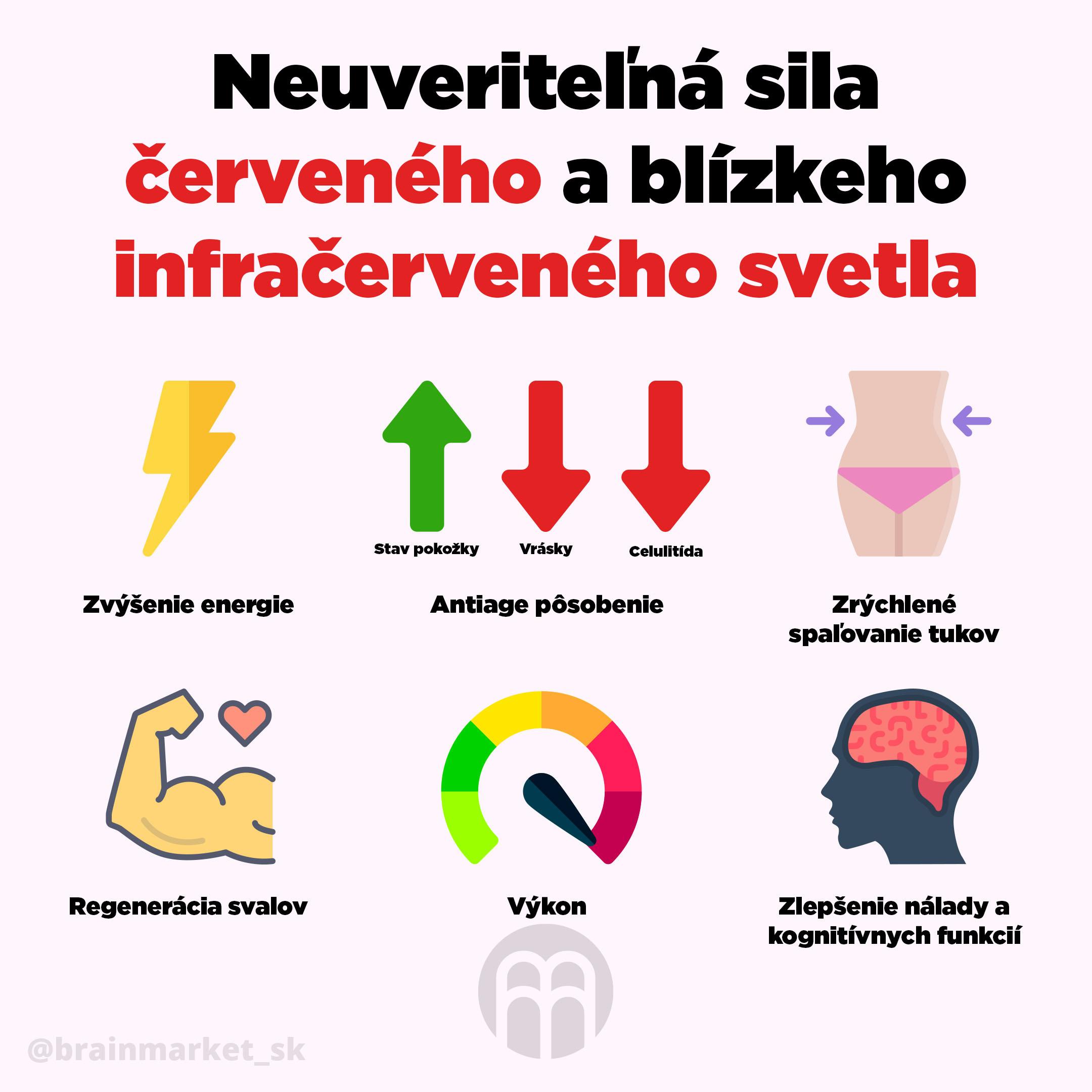neuveritelna_sila_cerveneho_a_blizkeho_infracerveneho_svetla_infografika_brainmarket_SK