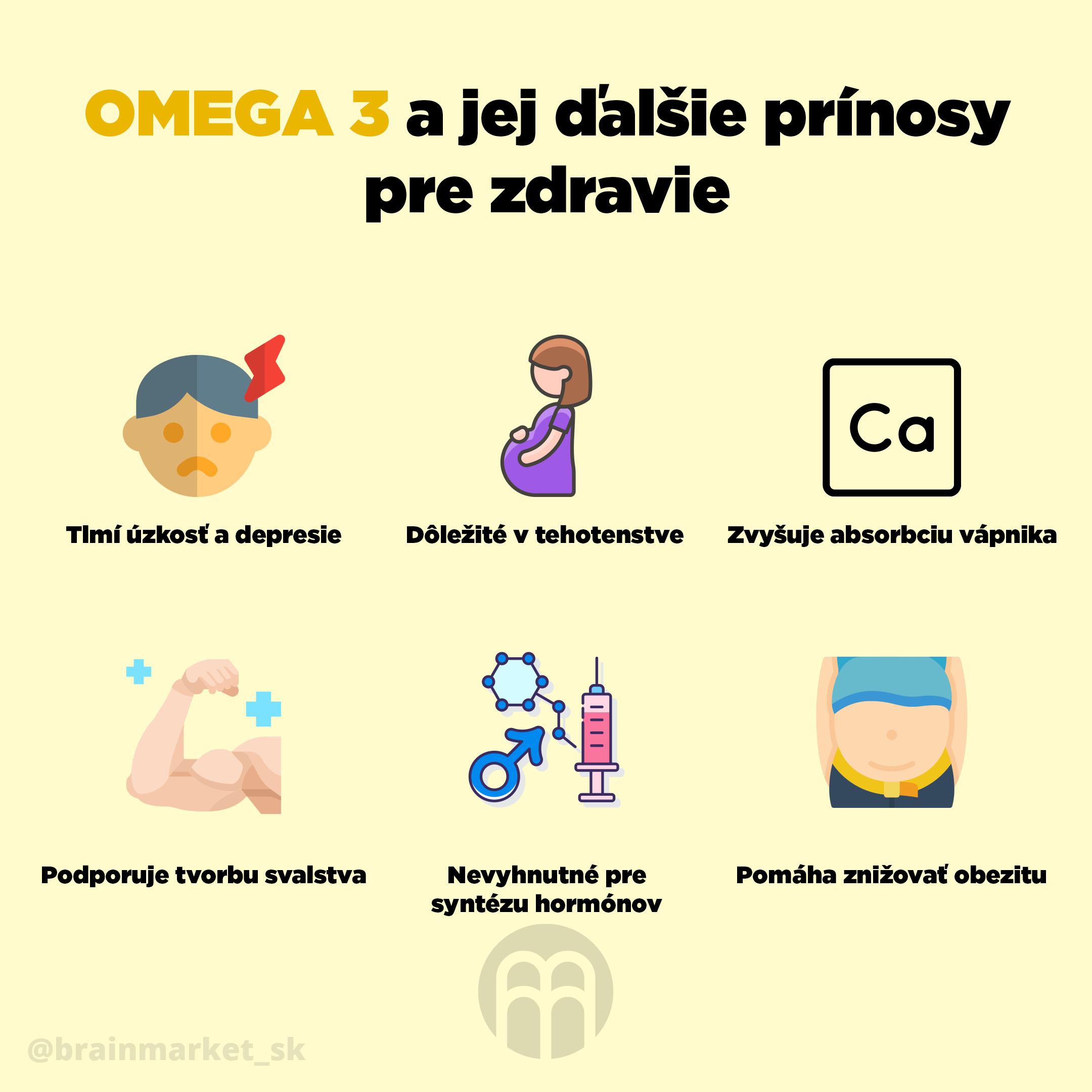 omega_3_a_jej_dalsie_prinosy_pre_zdravie_infografika_brainmarket_SK
