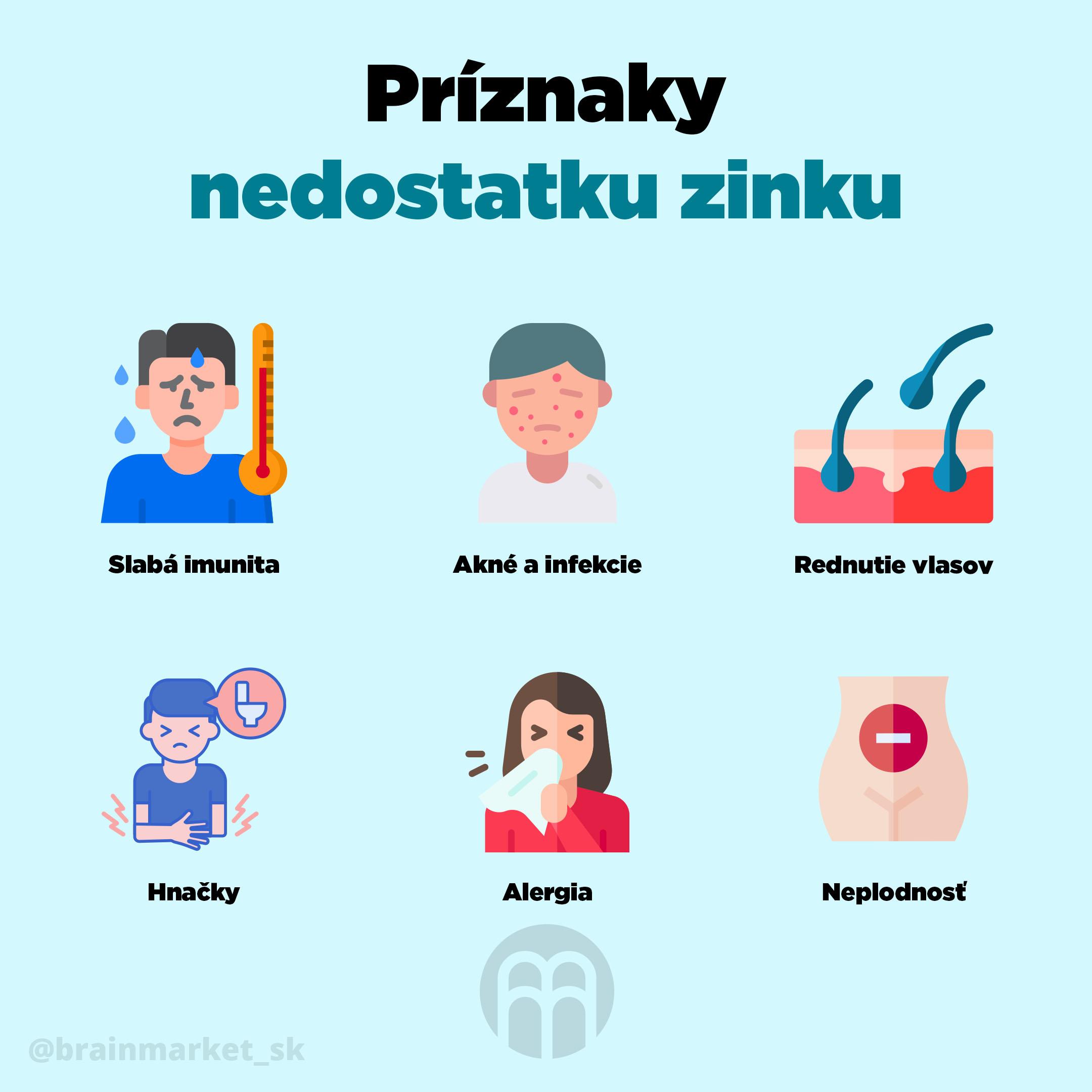 priznaky_nedostatku_zinku_Infografika-BrainMarket-2_SK