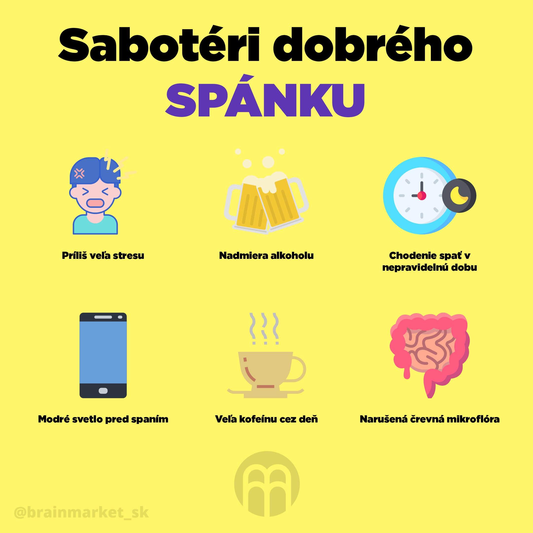 saboteri_dobreho_spanku_SK_Infografika_Instagram_BrainMarket