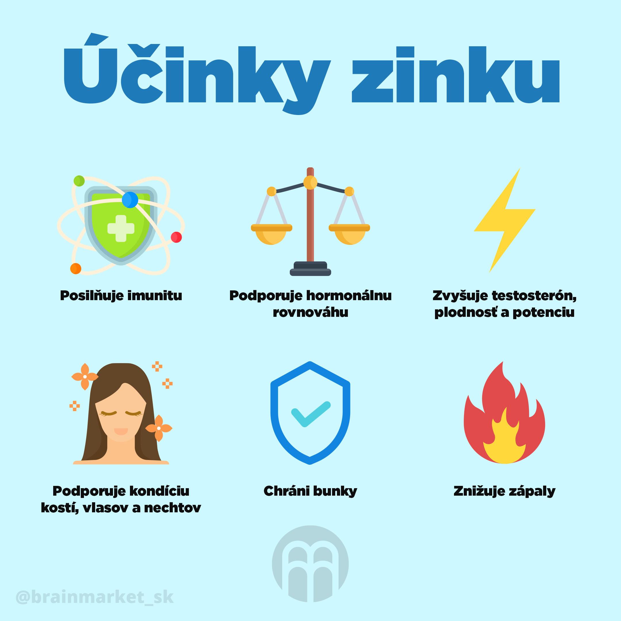 ucinky_zinku_infografika_brainmarket_SK