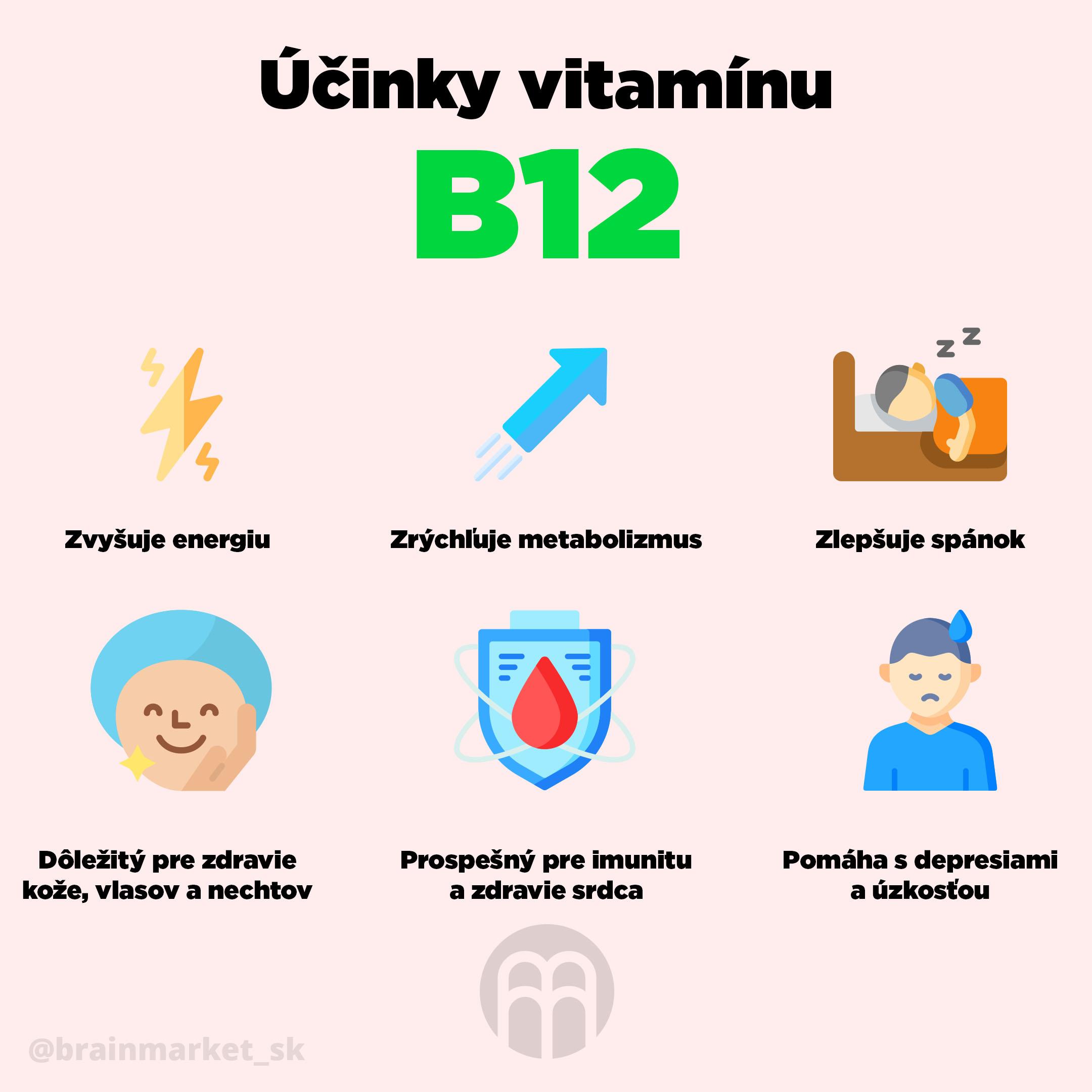 vyhody_vitaminu_B12_SK_Infografika_Instagram_BrainMarket