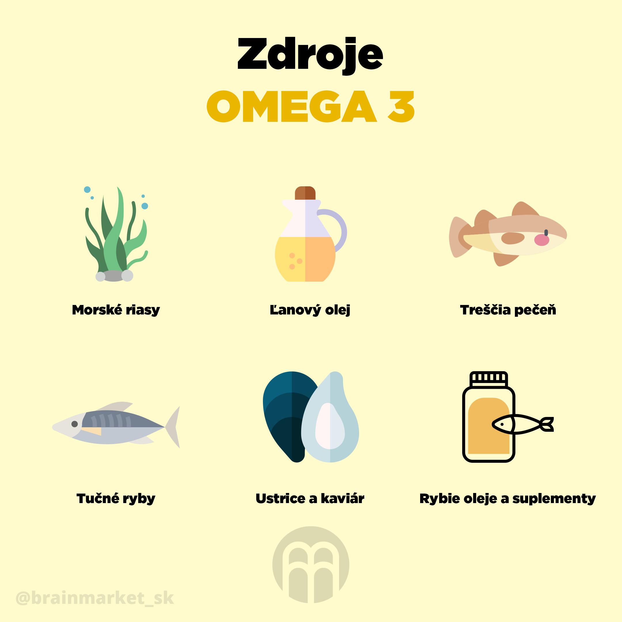 zdroje_omega_3_infografika_brainmarket_SK