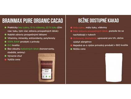 Cacao klasika 500 g BrainMax Pure JPG ESHOP