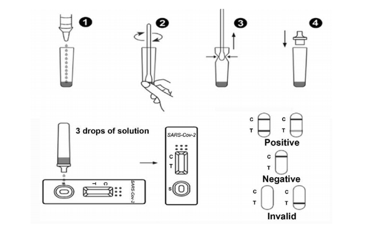25ks-antigenni-test-covid-19-realy-tech-brando-4