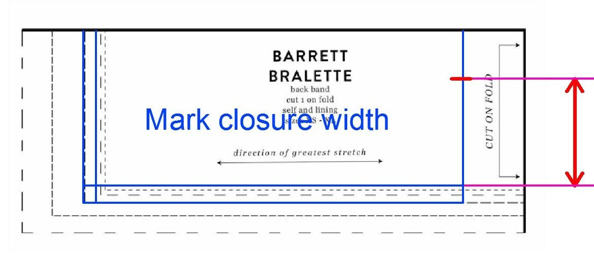 Mark the remaining closure width