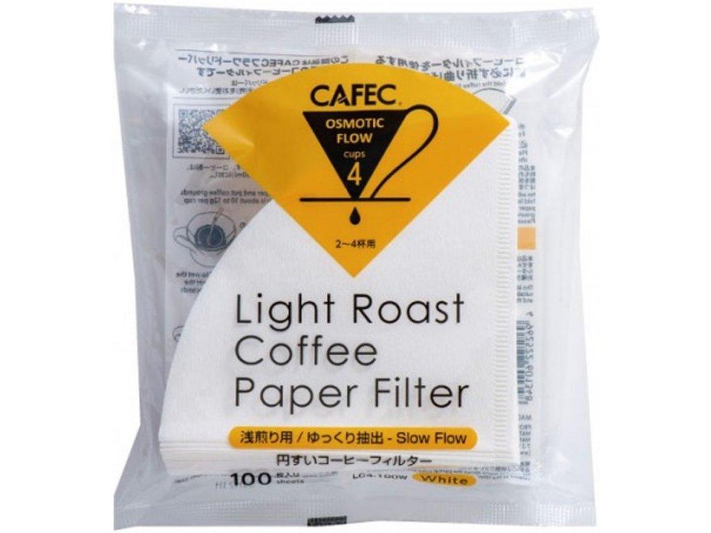 La Cabra Coffee Cafec paper coffee filters 1080x