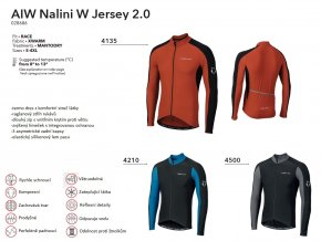 NALINI Dres AIW Nalini W Jersey 2.0 - Grey 2019