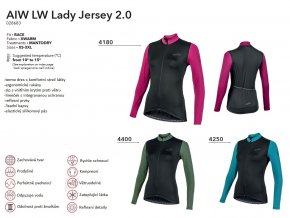 NALINI Dres AIW LW Lady Jersey 2.0 - Blue 2019