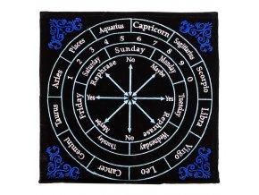 Astrologická tabulka pro kyvadlo