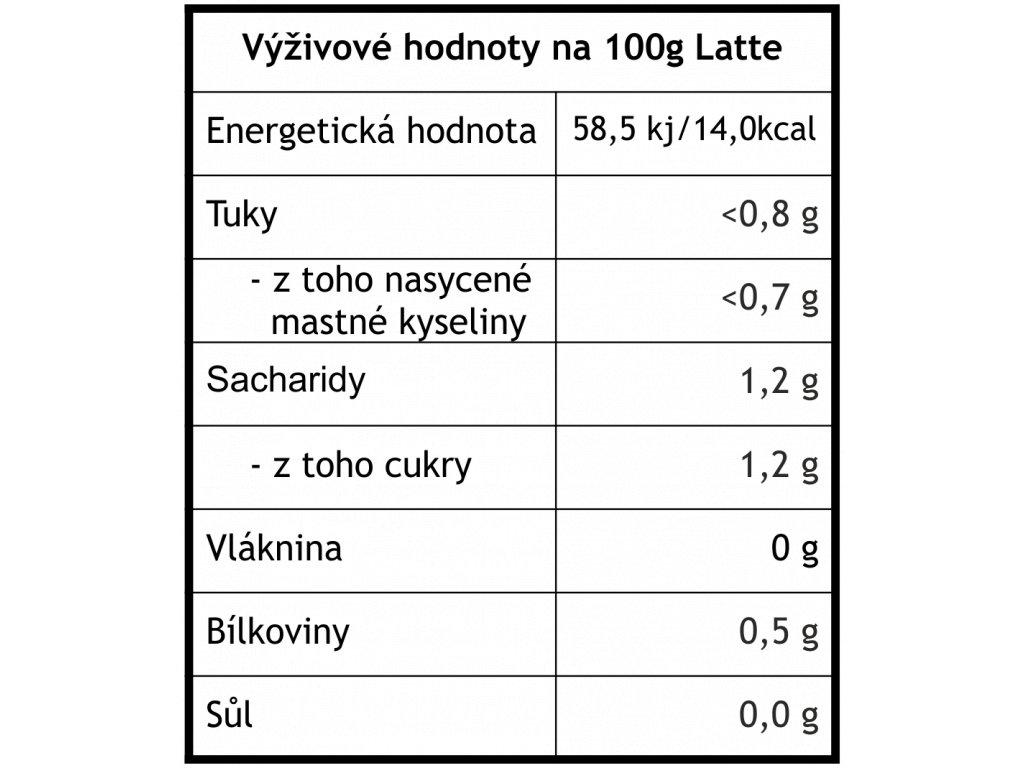 Anglické sypané čaje TET Matcha Tea Turmeric