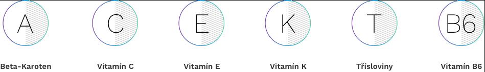 vitaminy_siroke