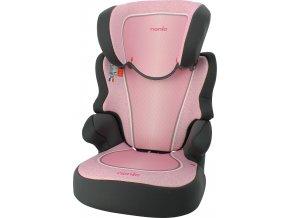 Autosedačka Befix SP Skyline Pink 15-36 kg 2018
