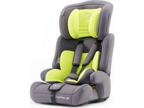 Kinderkraft Autosedačka Comfort Up Lime 9-36 kg Kinderkraft 2019
