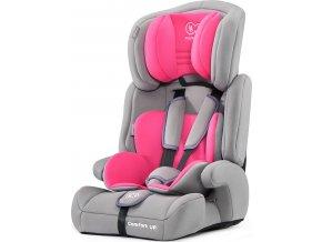 Kinderkraft Autosedačka Comfort Up Pink 9-36 kg Kinderkraft 2019