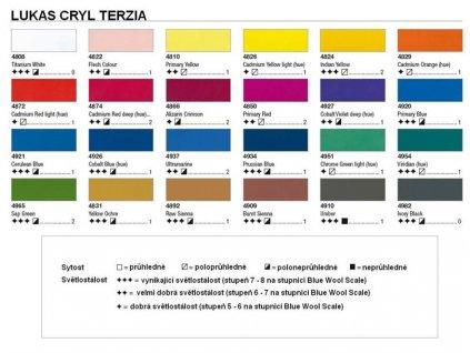 Lukas, matná akrylová farba TERZIA 500 ml., S vynikajúcou krycou schopnosťou