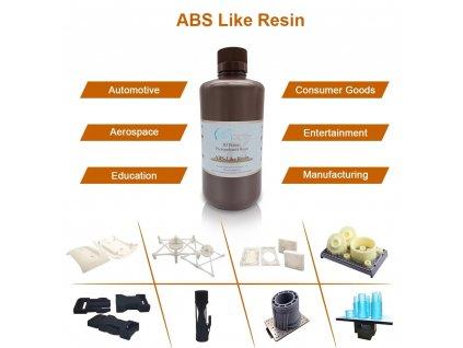 abs like resin