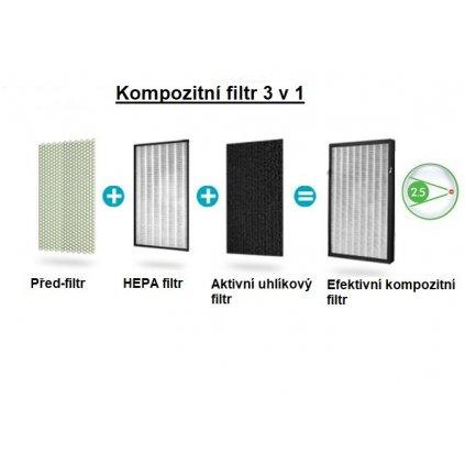 DAITSU Filtr do čističky vzduchu CADR-118  + voucher + Dodatečná sleva 3% kód: KLIMA