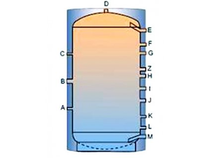 Akumulační nádrž TP bez výměníku - 200l , bez izolace