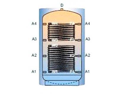 Akumulační nádrž TPR2B s dvěma výměníky - 1500l, bez izolace
