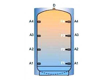 Akumulační nádrž TPMB bez výměníku - 2000l, s EPS odnímatelnou izolací