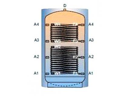 Akumulační nádrž TPR2MB s dvěma výměníky - 5000l, s PU odnímatelnou izolací
