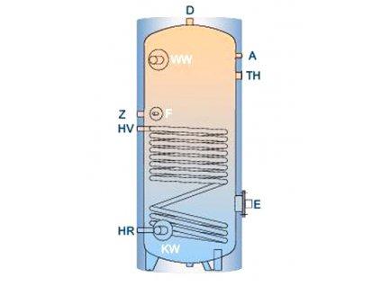 Smaltovaný zásobník TS na teplou vodu izolovaný s jedním výměníkem 400 l