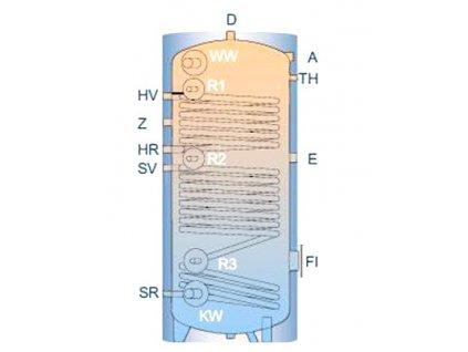 Smaltovaný zásobník TSO na teplou vodu izolovaný se dvěma výměníky 400 l