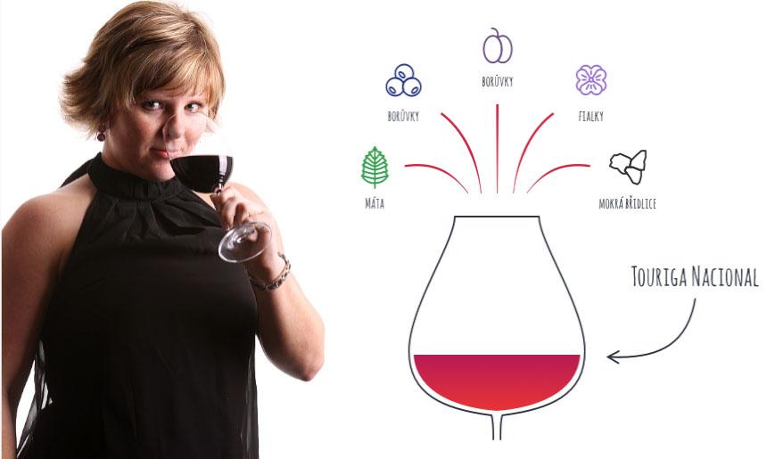 Aroma ve víně: Co je dobře? A co špatně?