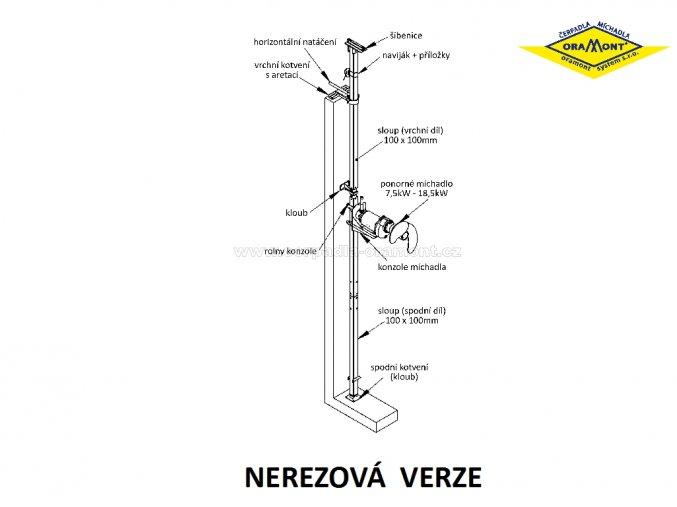 Závěsné zařízení pro míchadla ORAMONT® MO a MON (nerez)