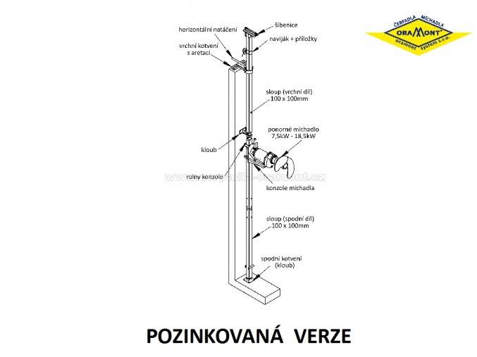 Závěsné zařízení pro míchadla ORAMONT MO a MON (pozink)