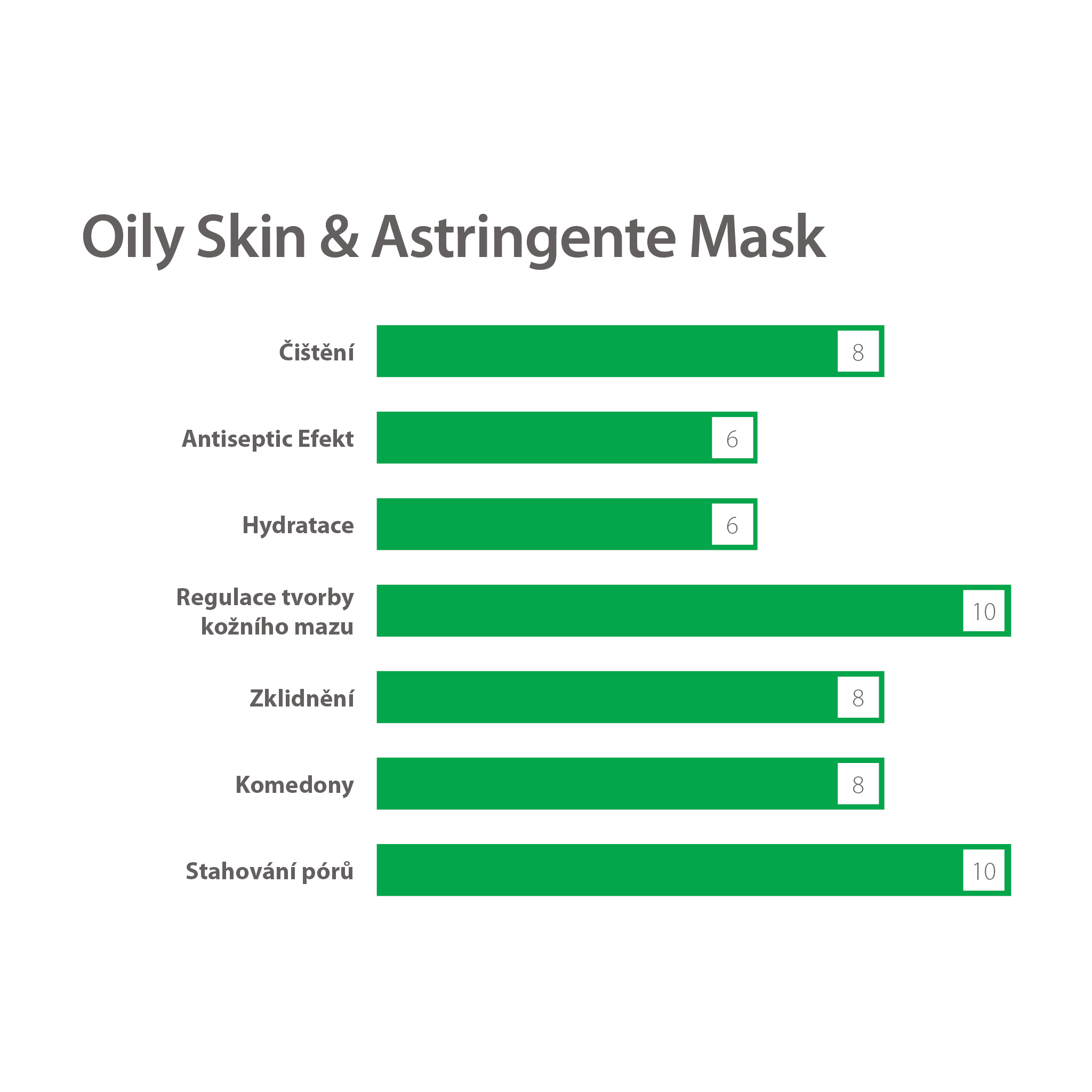 astringent-mask-akne-yellow-rose