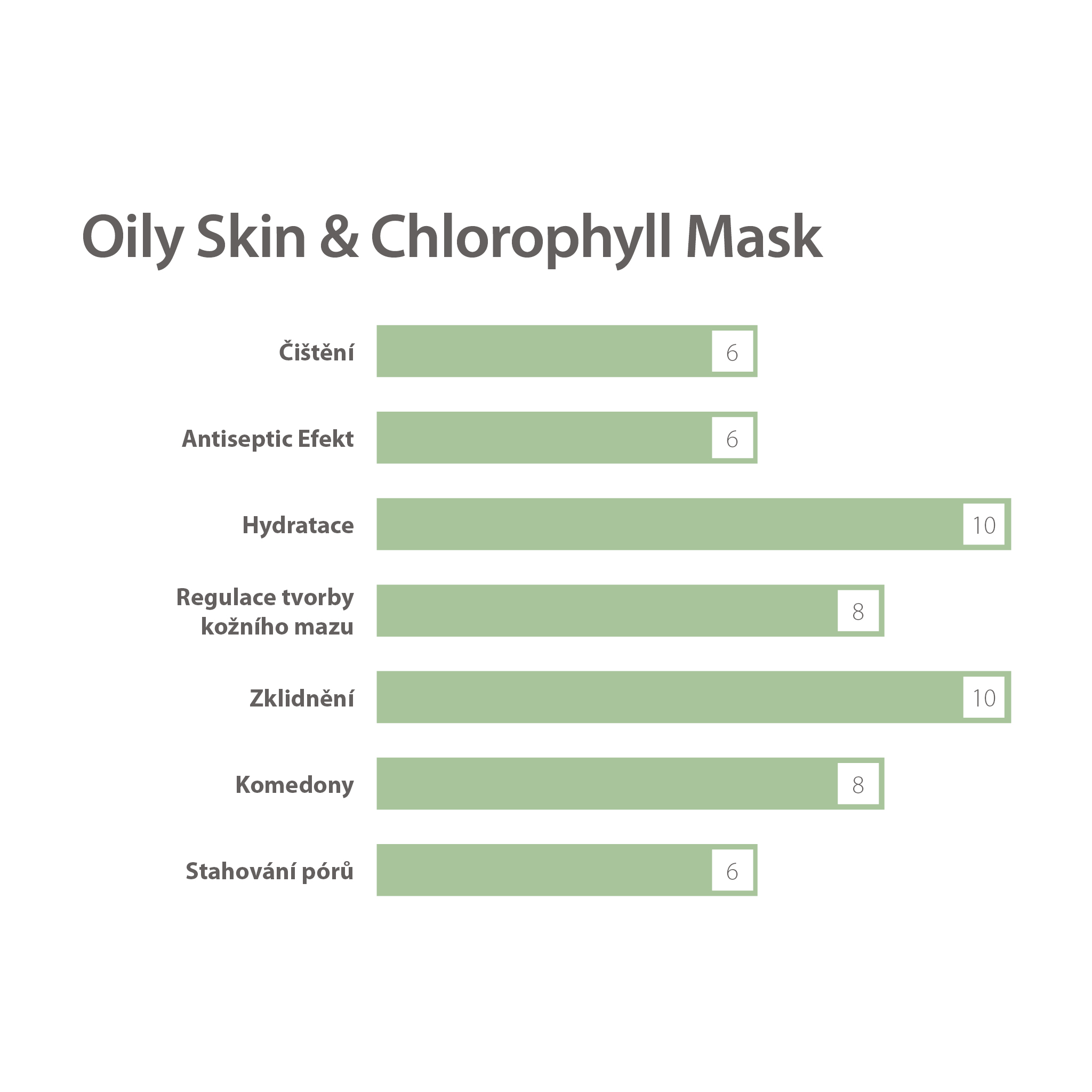 chlorophyl-mask-akne-yellow-rose