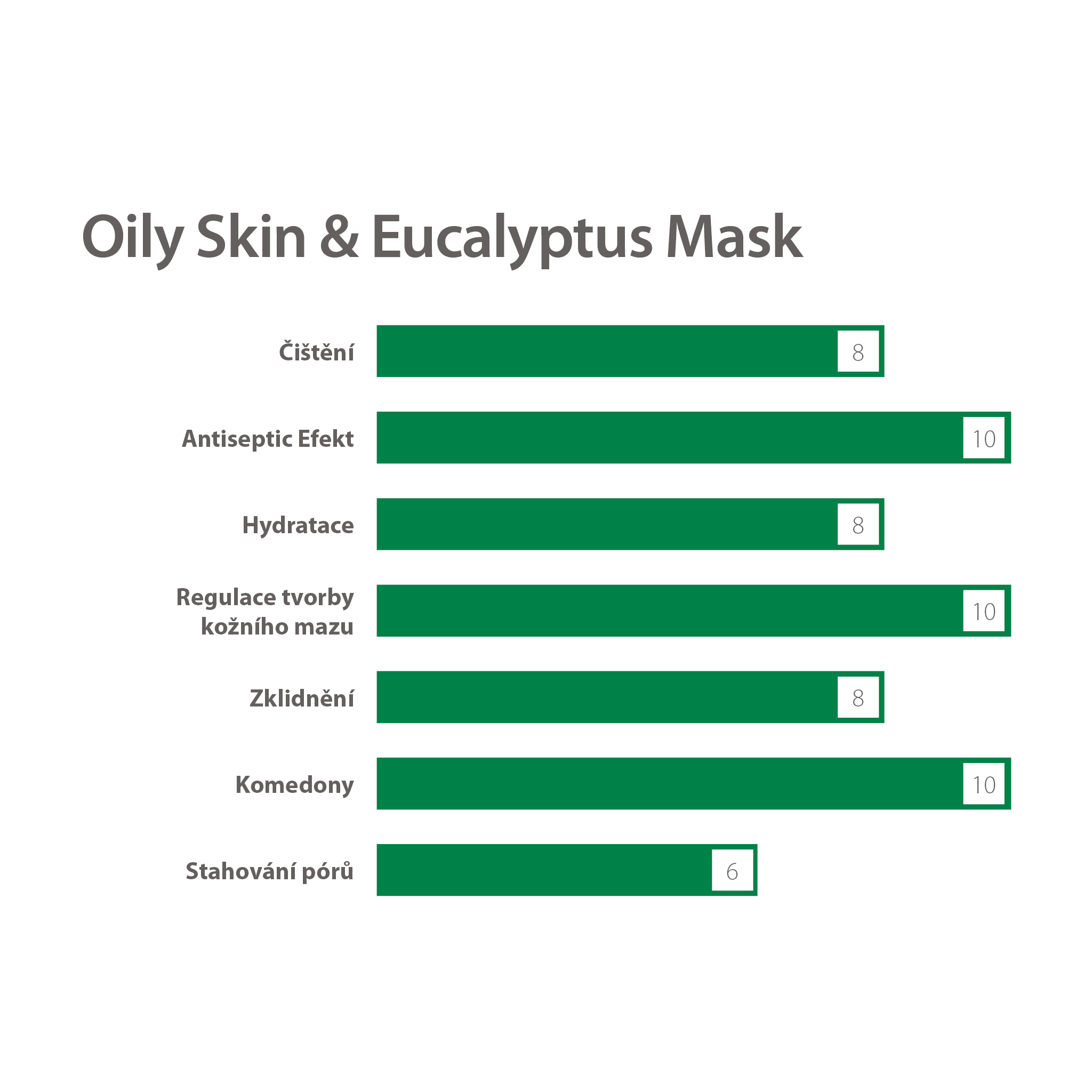 eucalyptus-mask-akne-yellow-rose