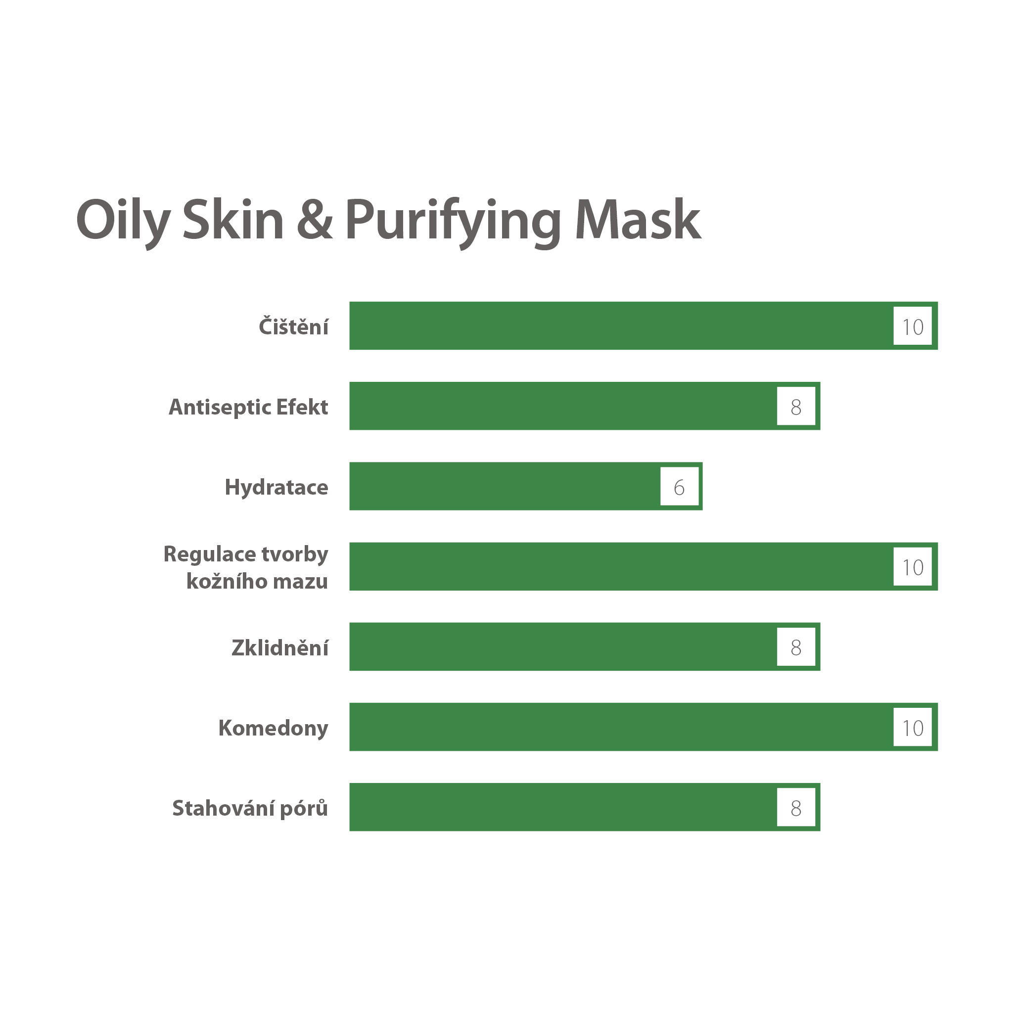 purifying-mask-akne-yellow-rose