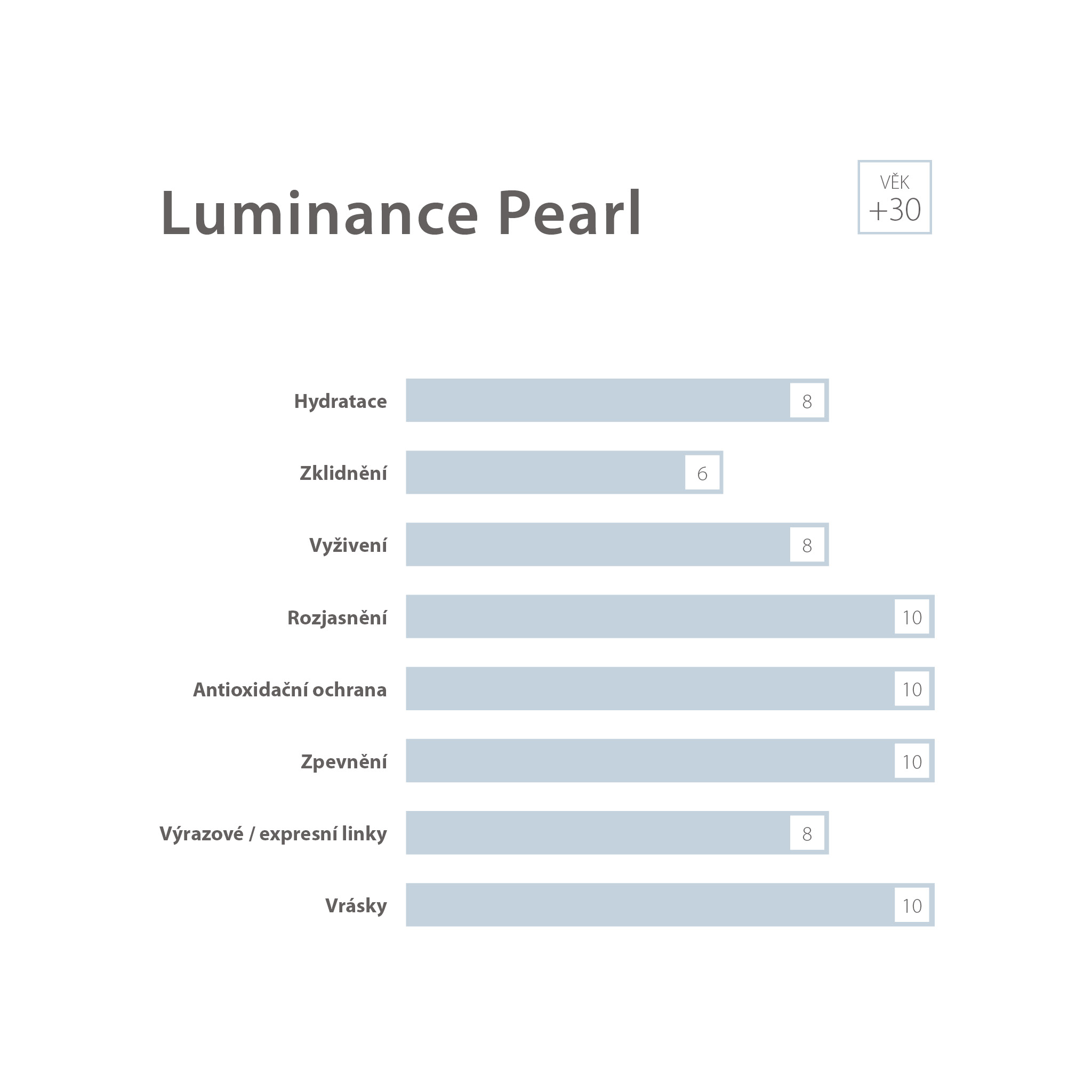 yellow-rose-luminance-pearl-charde