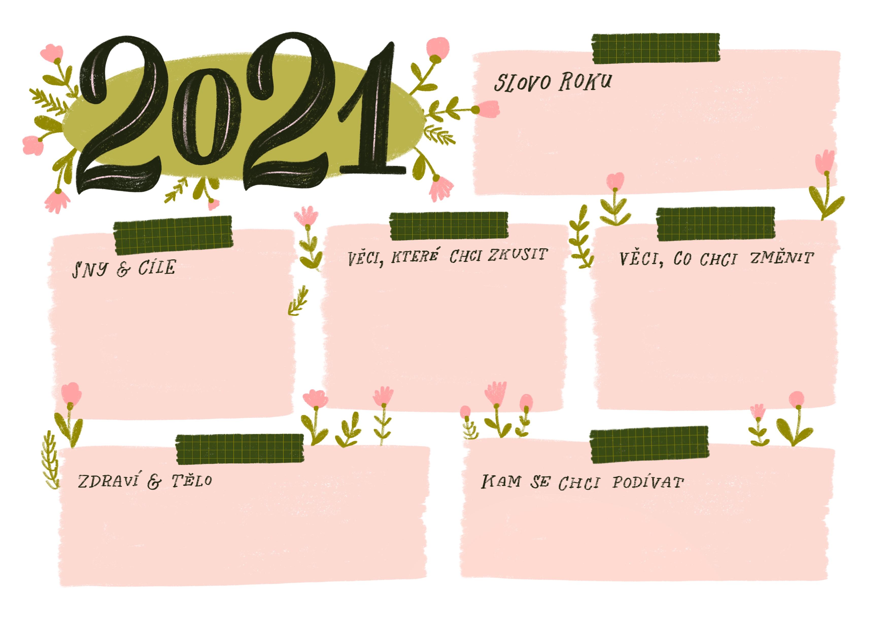 planovac_2021